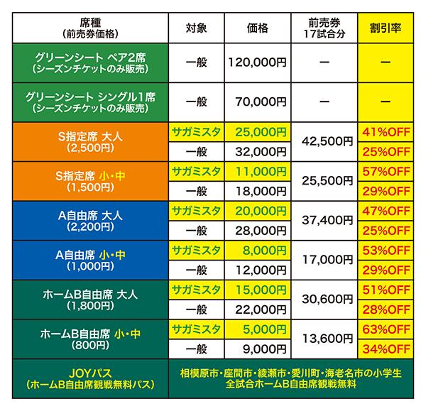 シーチケ価格表.jpg