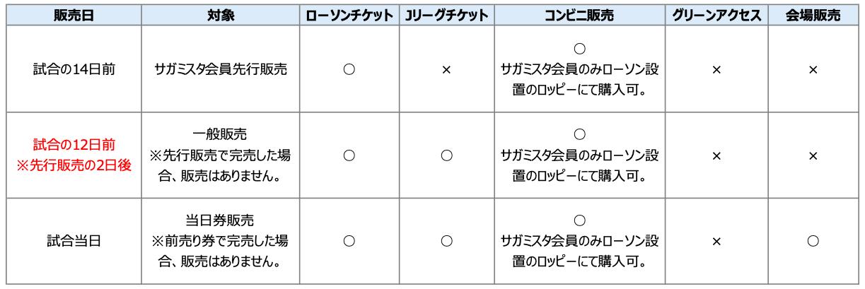 2021チケット販売スケジュール_0501変更.png